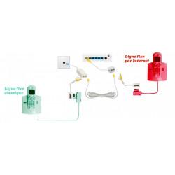 Installation et rénovation de ligne téléphonique et internet